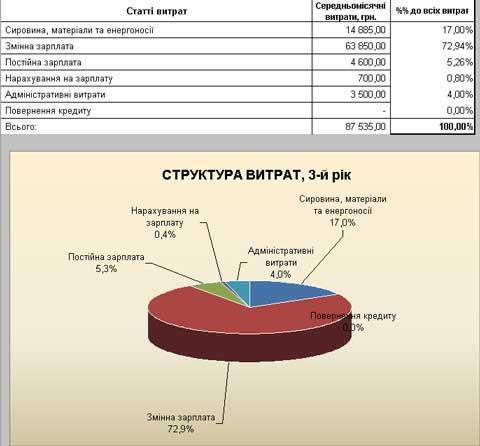 Арбитражный адвокат в СПб - услуги по арбитражным делам